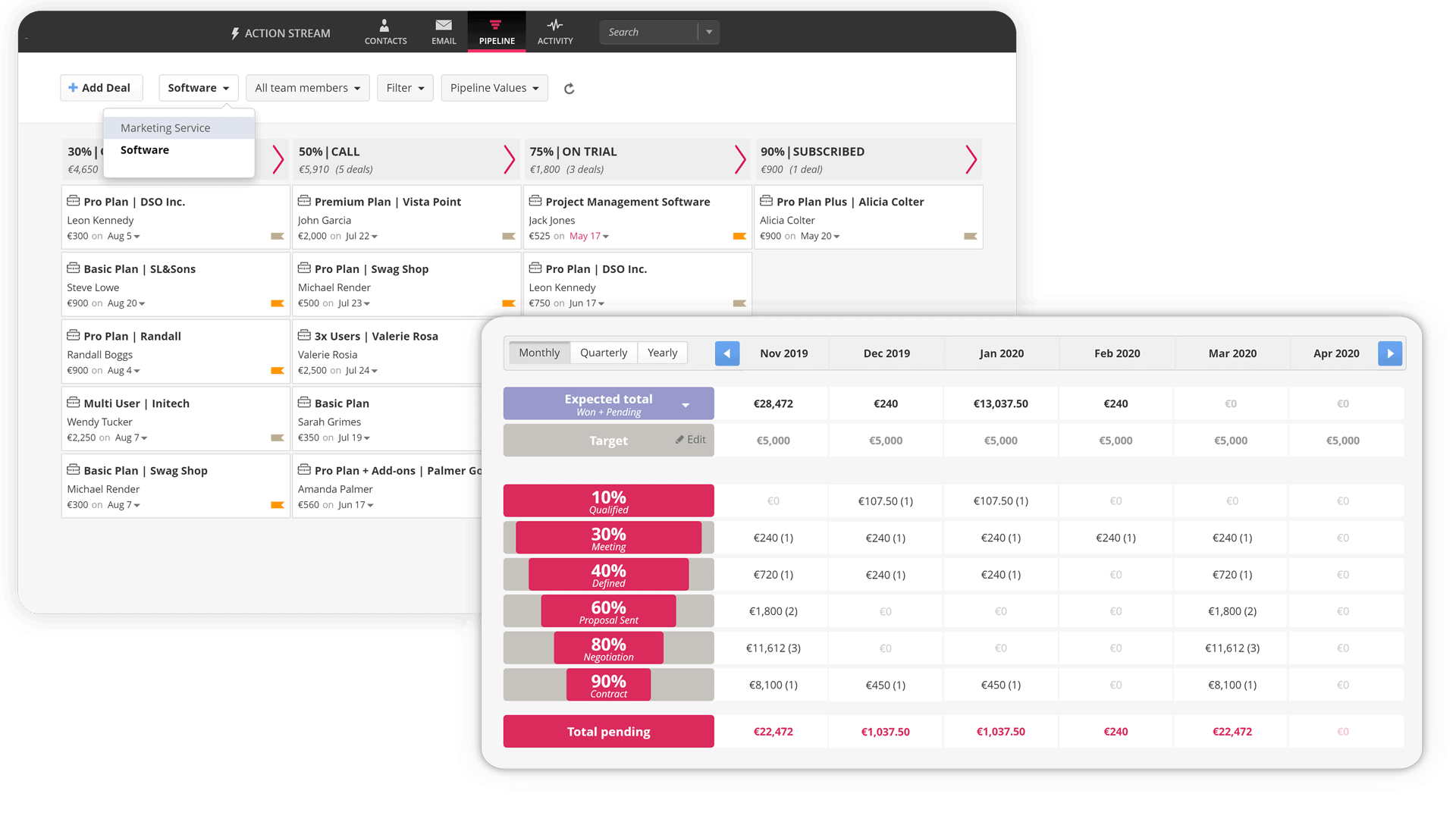Kanban and Forecast Pipeline views in OnePageCRM