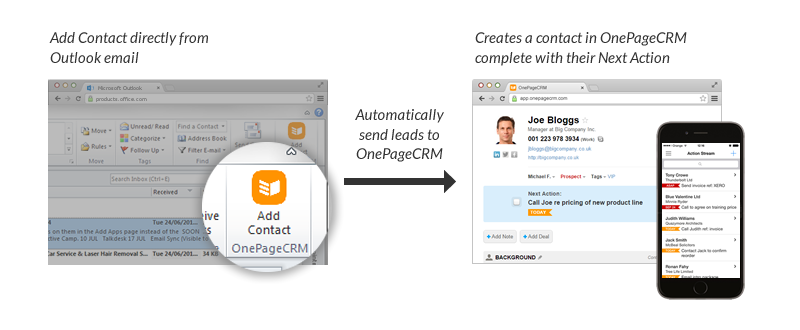 How OnePageCRM - Outlook Integration Works