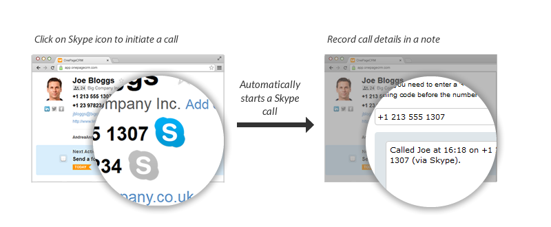 OnePageCRM - Skype Integration How it works