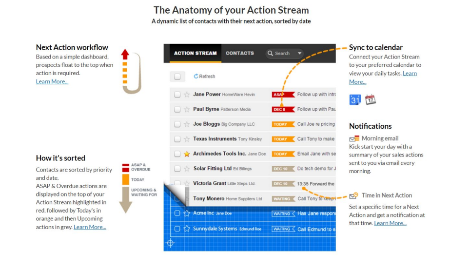 the_action_stream