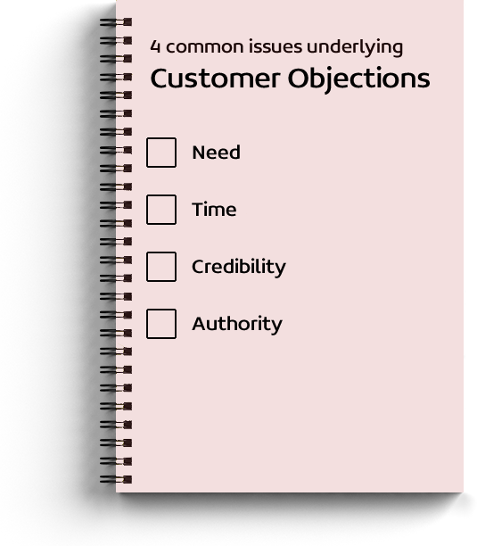 Common Objection Issues