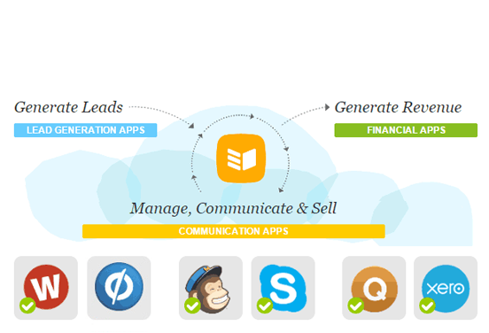 Apps and integrations