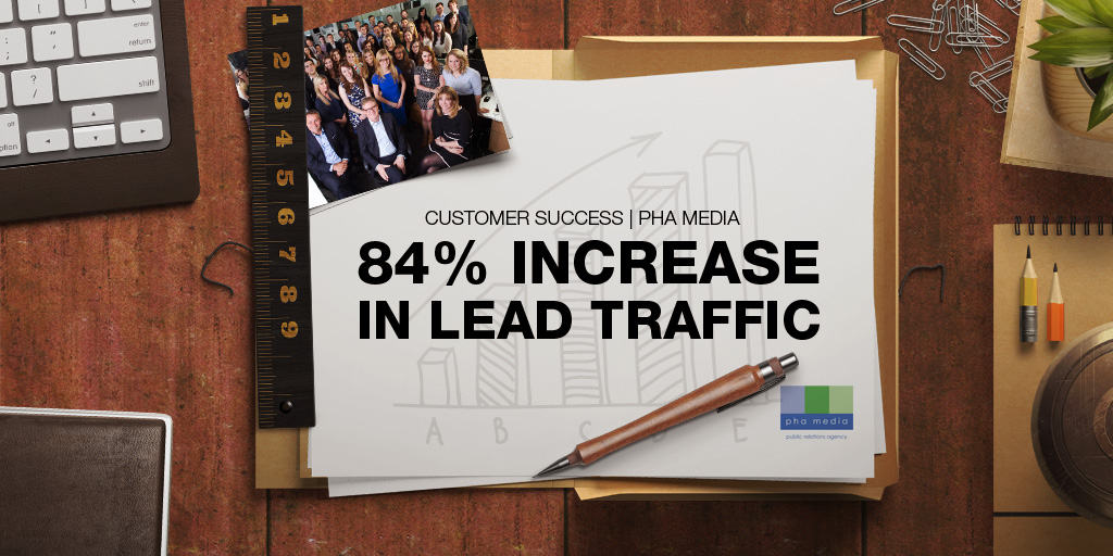 PHA Media has seen an 84% increase in lead traffic since using OnePageCRM