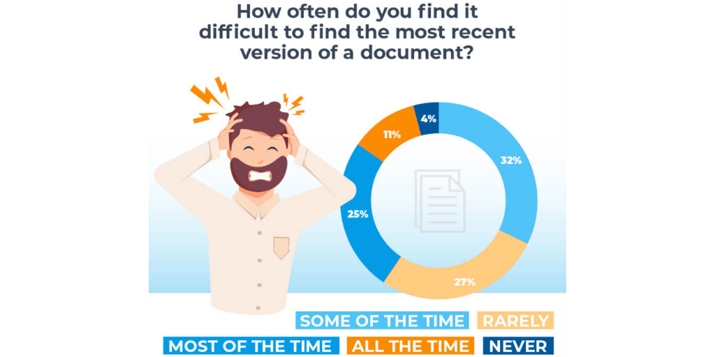 the issue of finding the most recent version of a document OnePageCRM